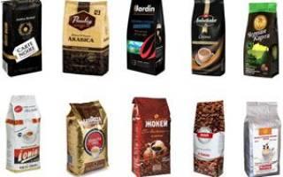 Обзор лучшего кофе в капсулах: виды кофе, лучшие бренды и страны-производители сырья