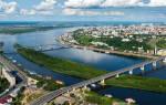 Обзор компаний каршеринга в Нижнем Новгороде на 2020 год