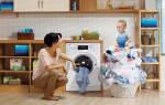 Рейтинг лучших стиральных машин BEKO: достоинства и недостатки, средняя цена