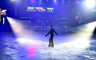 Рейтинг лучших мест для катания на коньках в Ростове