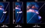 Обзор складного смартфона Huawei Mate X