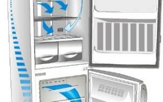 Лучшие холодильники с системой NO FROST, характеристики и преимущества.